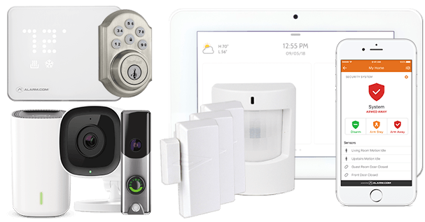 Advanced Security Plus Home Automation
